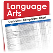 Language Arts Curriculum Chart