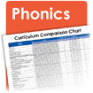 Phonics Curriculum Chart