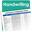Handwriting Curriculum Chart