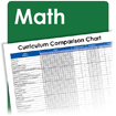 Math Curriculum Chart