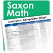 Saxon Math Curriculum Chart