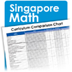 Singapore Math Curriculum Chart