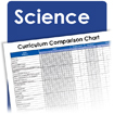 Science Curriculum Chart