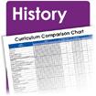 History Curriculum Chart