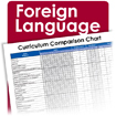 Foreign Language Curriculum Chart