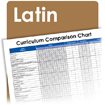 Latin Curriculum Chart